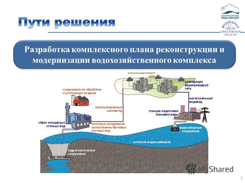 5 Разработка комплексного плана реконструкции и модернизации водохозяйственного комплекса