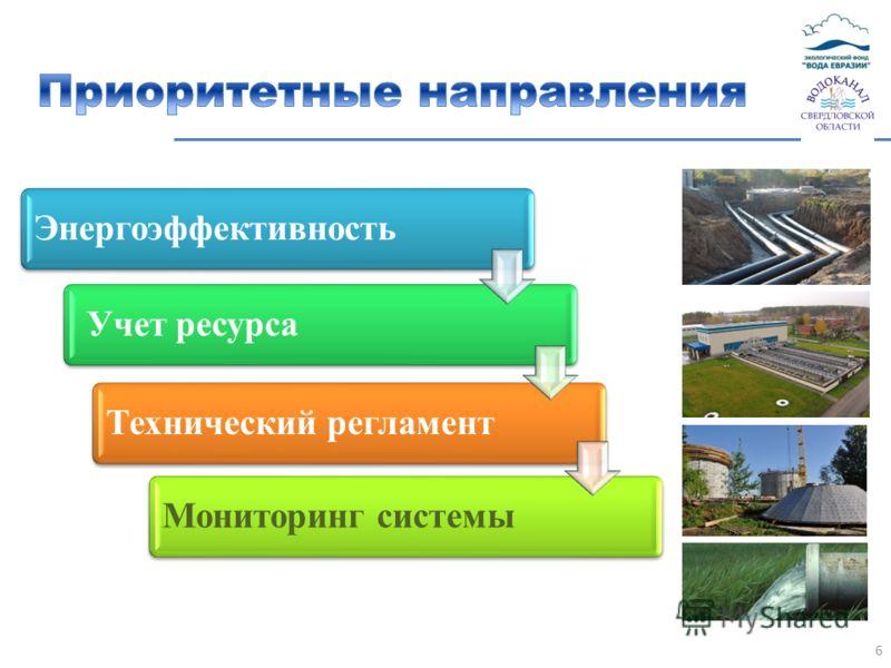 6 Энергоэффективность Учет ресурсаМониторинг системыТехнический регламент