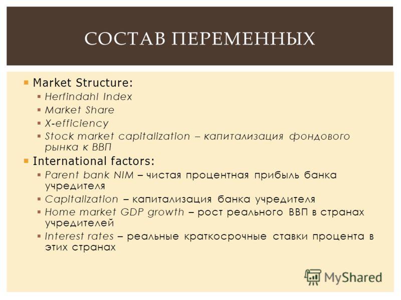 Market Structure: Herfindahl Index Market Share X-efficiency Stock market capitalization – капитализация фондового рынка к ВВП International factors: Parent bank NIM – чистая процентная прибыль банка учредителя Capitalization – капитализация банка уч