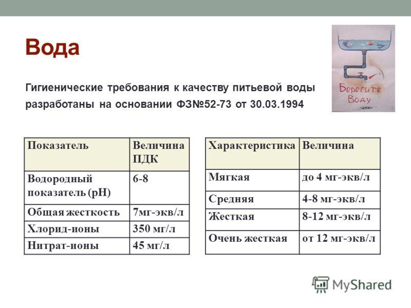 Вода Гигиенические требования к качеству питьевой воды разработаны на основании ФЗ52-73 от 30.03.1994 ПоказательВеличина ПДК Водородный показатель (рН) 6-8 Общая жесткость7мг-экв/л Хлорид-ионы350 мг/л Нитрат-ионы45 мг/л ХарактеристикаВеличина Мягкаяд