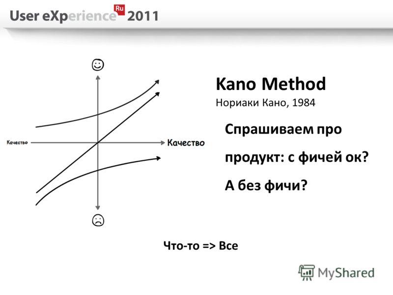 Что-то => Все Kano Method Нориаки Кано, 1984 Спрашиваем про продукт: с фичей ок? А без фичи?