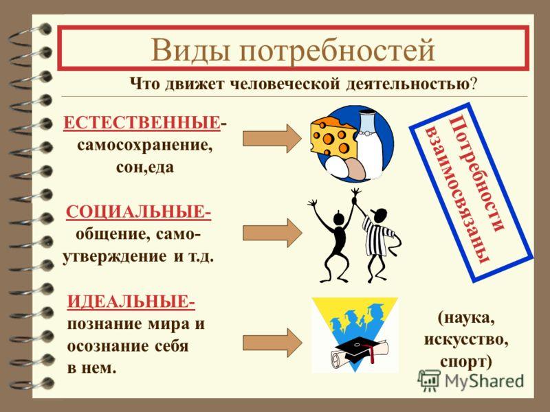 Мотивы деятельности Что движет человеческой деятельностью? МОТИВЫ -это побуждения к деятельности, связанные с удовлетворением потребностей ПОТРЕБНОСТИ -осознаваемая человеком нужда в том, что необходимо для поддержания жизни и развития личности