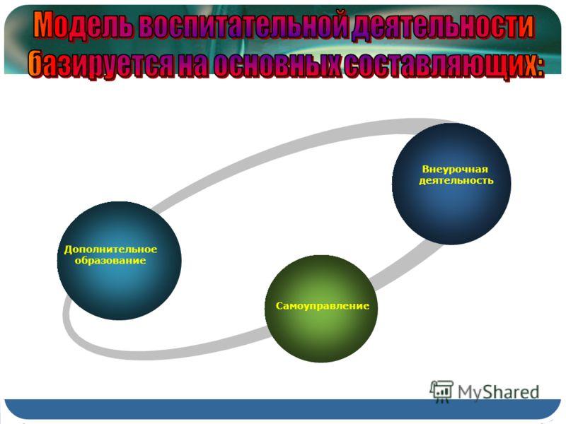 Company Logo Внеурочная деятельность Самоуправление Дополнительное образование