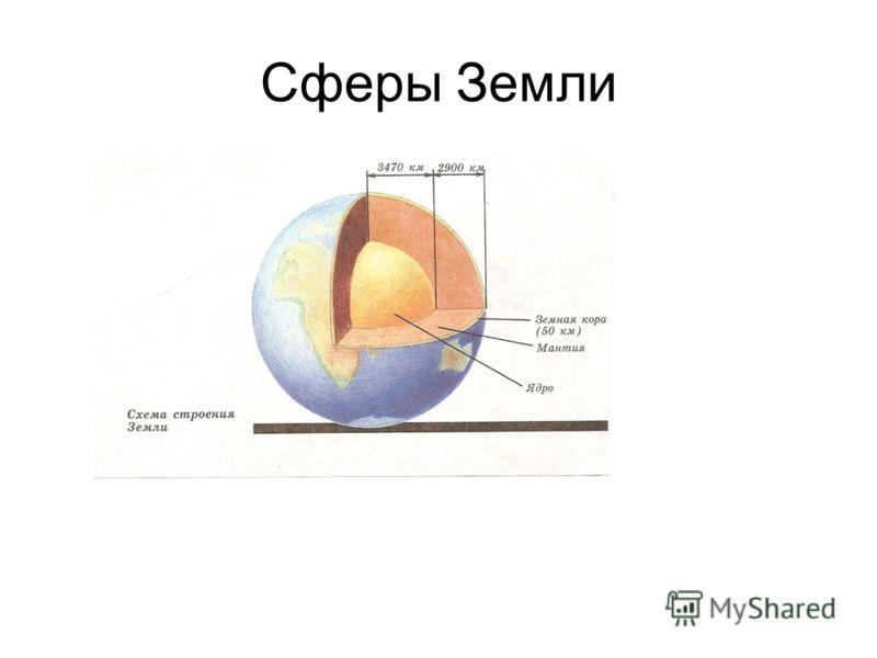 Сферы Земли
