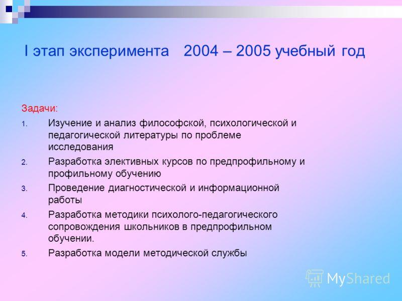 I этап эксперимента 2004 – 2005 учебный год Задачи: 1. Изучение и анализ философской, психологической и педагогической литературы по проблеме исследования 2. Разработка элективных курсов по предпрофильному и профильному обучению 3. Проведение диагнос