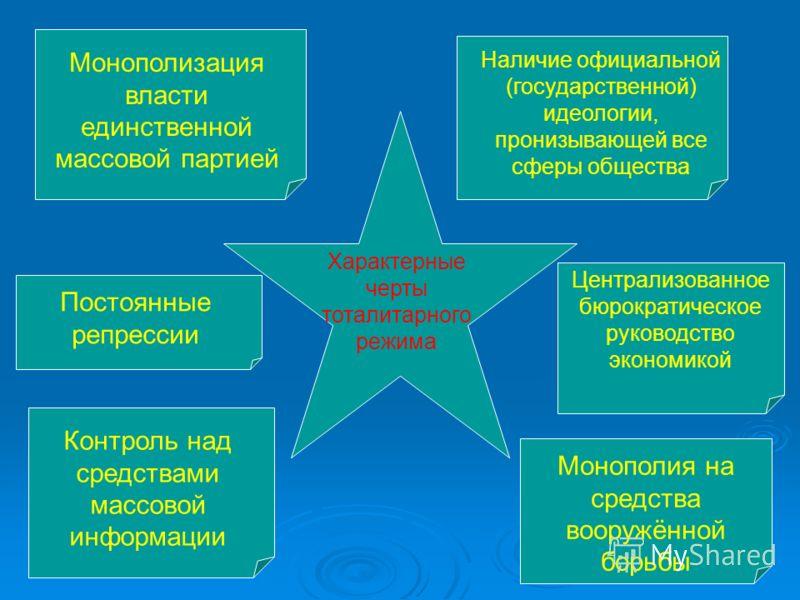 Характерные черты тоталитарного режима Монополизация власти единственной массовой партией Наличие официальной (государственной) идеологии, пронизывающей все сферы общества Постоянные репрессии Контроль над средствами массовой информации Централизован