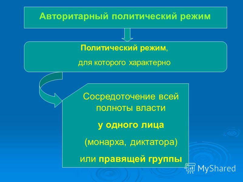Авторитарный политический режим Политический режим, для которого характерно Сосредоточение всей полноты власти у одного лица (монарха, диктатора) или правящей группы
