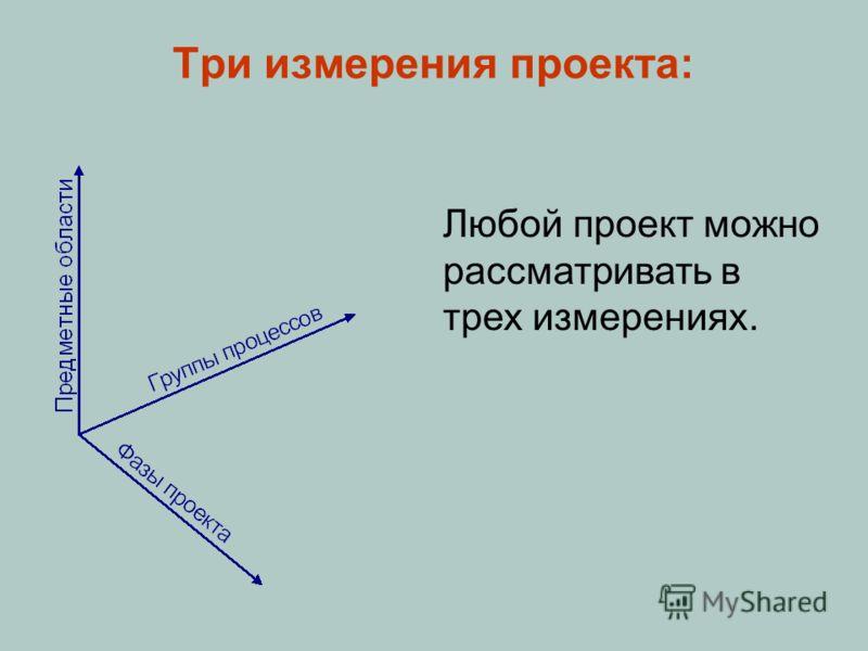 Три измерения проекта: Любой проект можно рассматривать в трех измерениях.