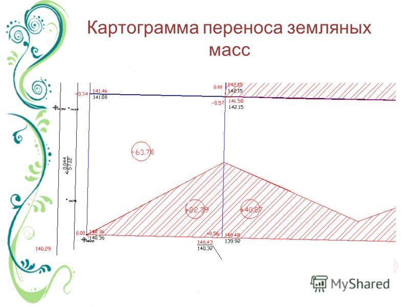Картограмма переноса земляных масс