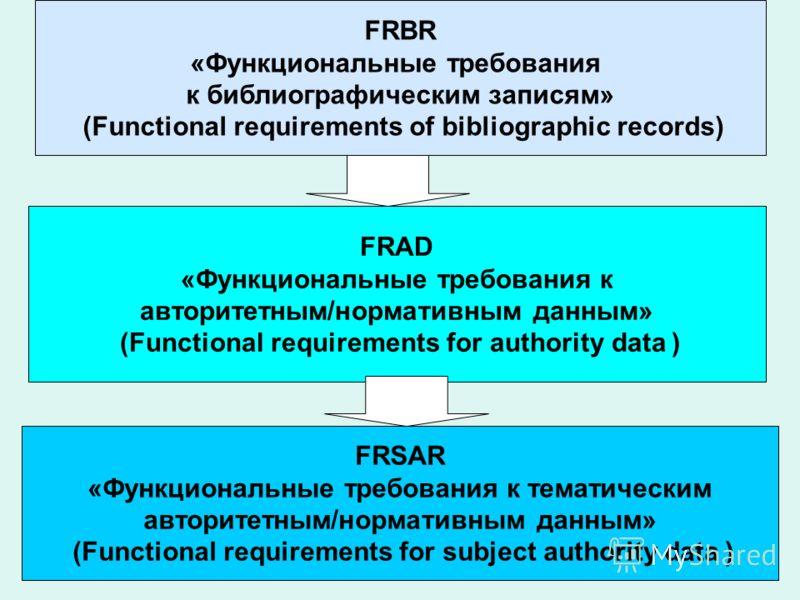 FRBR «Функциональные требования к библиографическим записям» (Functional requirements of bibliographic records) FRAD «Функциональные требования к авторитетным/нормативным данным» (Functional requirements for authority data ) FRSAR «Функциональные тре