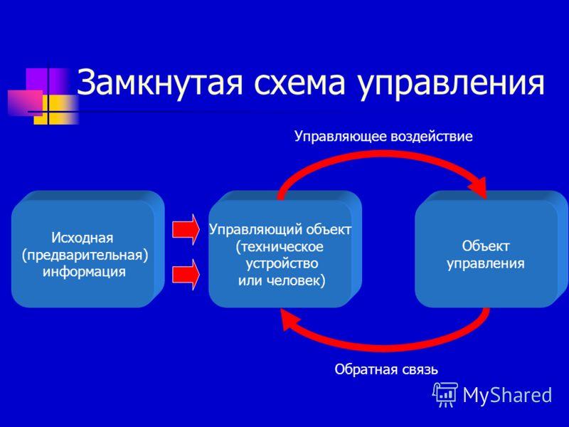 Замкнутая схема управления Исходная (предварительная) информация Объект управления Управляющий объект (техническое устройство или человек) Управляющее воздействие Обратная связь