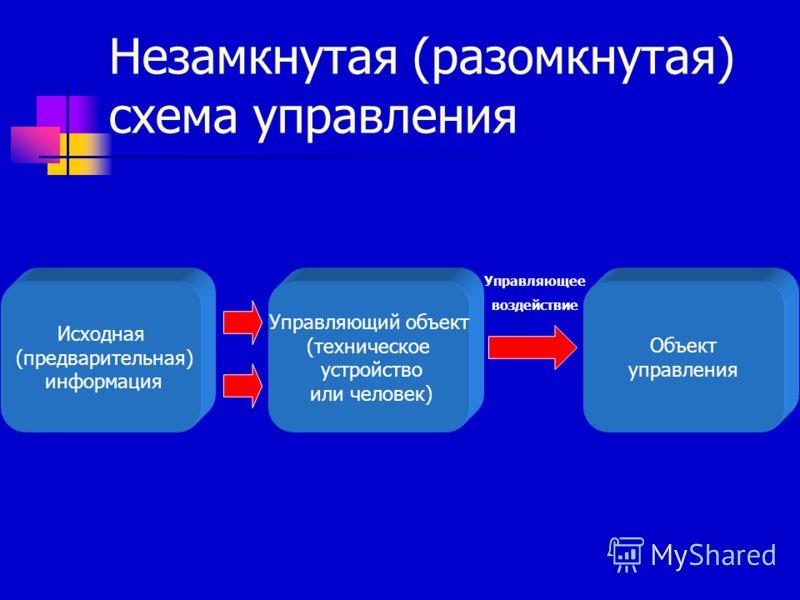 Незамкнутая (разомкнутая) схема управления Исходная (предварительная) информация Объект управления Управляющий объект (техническое устройство или человек) Управляющее воздействие