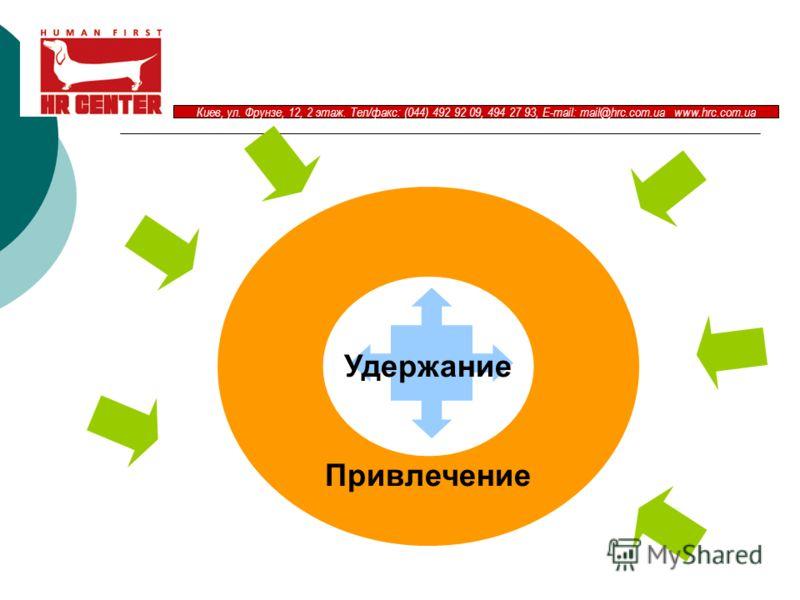 Киев, ул. Фрунзе, 12, 2 этаж. Тел/факс: (044) 492 92 09, 494 27 93, E-mail: mail@hrc.com.ua www.hrc.com.ua Удержание Привлечение