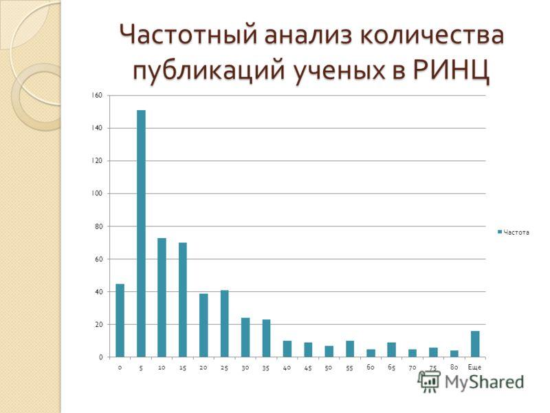 Частотный анализ количества публикаций ученых в РИНЦ