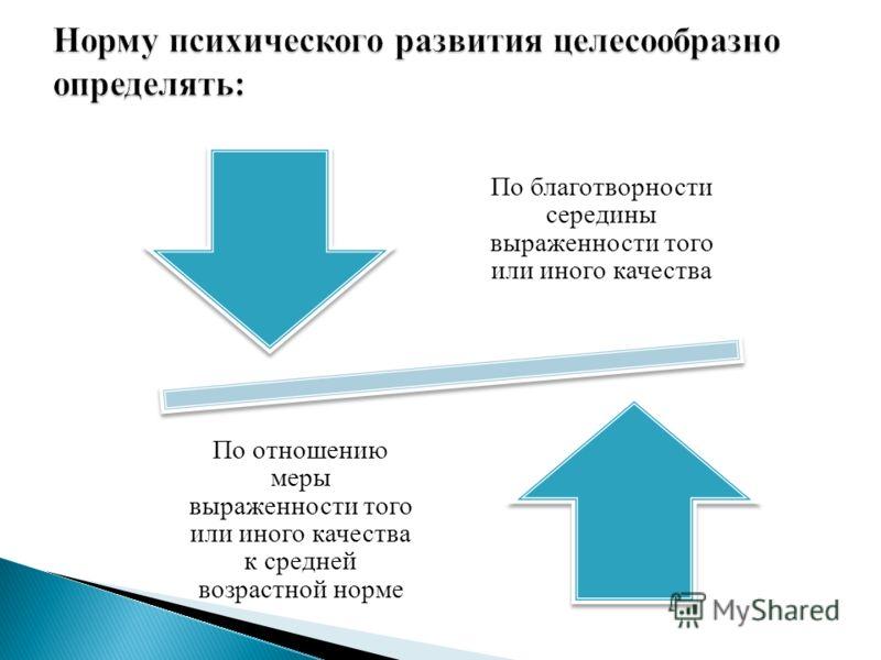 По благотворности середины выраженности того или иного качества По отношению меры выраженности того или иного качества к средней возрастной норме