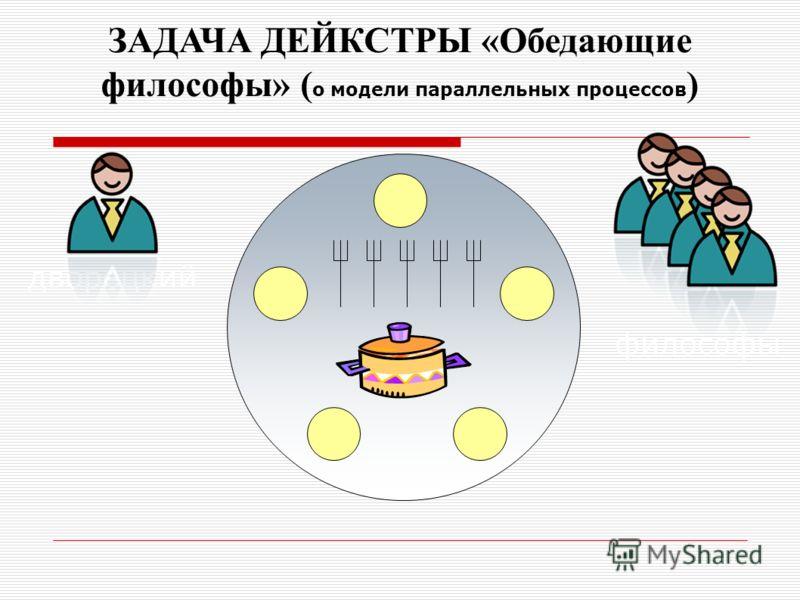ЗАДАЧА ДЕЙКСТРЫ «Обедающие философы» ( о модели параллельных процессов ) дворецкий философы
