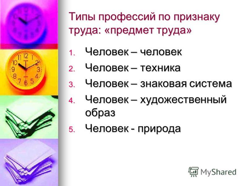 Типы профессий по признаку труда: «предмет труда» 1. Человек – человек 2. Человек – техника 3. Человек – знаковая система 4. Человек – художественный образ 5. Человек - природа