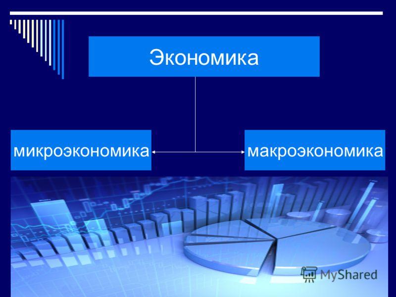 микроэкономикамакроэкономика Экономика