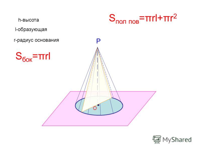 Р О h-высота l-образующая r-радиус основания S бок =πrl S пол пов =πrl+πr 2