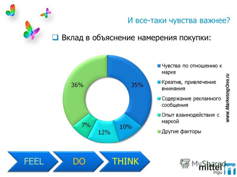 И все-таки чувства важнее? Вклад в объяснение намерения покупки: THINK FEELDO www.MarketingOne.ru
