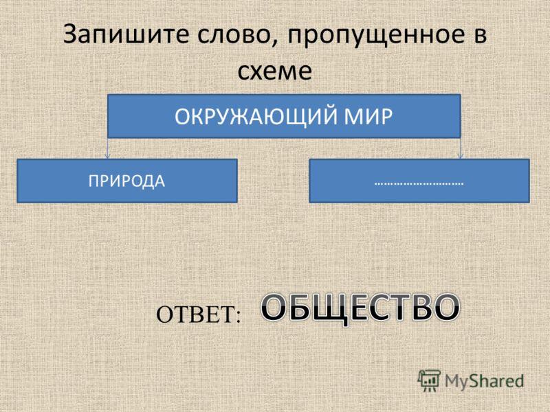 в схеме ОКРУЖАЮЩИЙ МИР