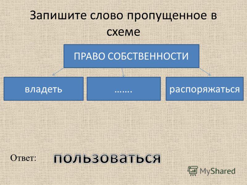 схеме ПРАВО СОБСТВЕННОСТИ