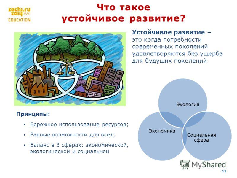 11 Что такое устойчивое развитие? Экономика Экология Социальная сфера Принципы: Бережное использование ресурсов; Равные возможности для всех; Баланс в 3 сферах: экономической, экологической и социальной Устойчивое развитие – это когда потребности сов