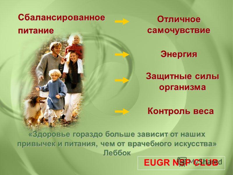 «Здоровье гораздо больше зависит от наших привычек и питания, чем от врачебного искусства» Леббок Сбалансированноепитание Отличное самочувствие Энергия Защитные силы организма Контроль веса EUGR NSP CLUB
