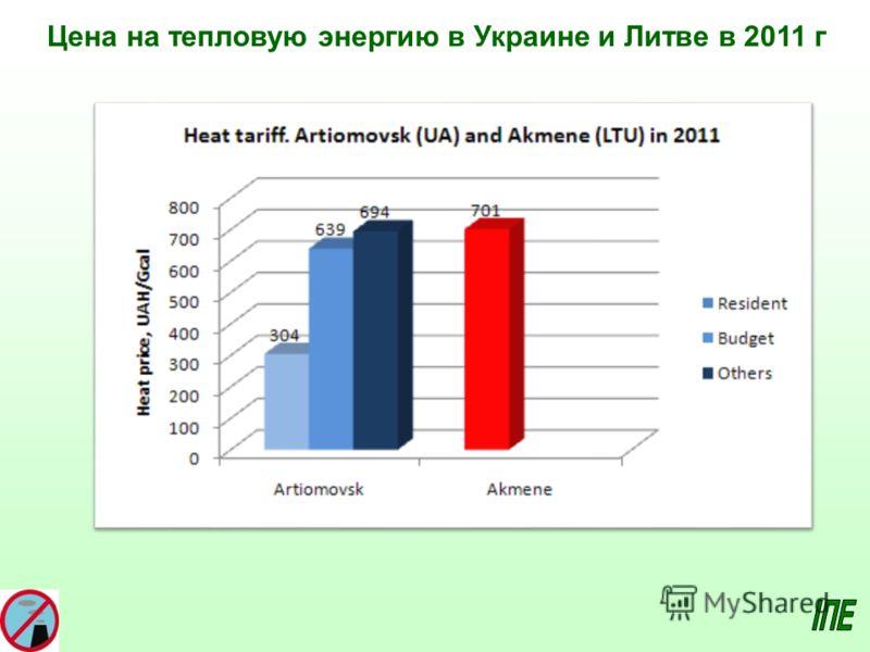Цена на тепловую энергию в Украине и Литве в 2011 г