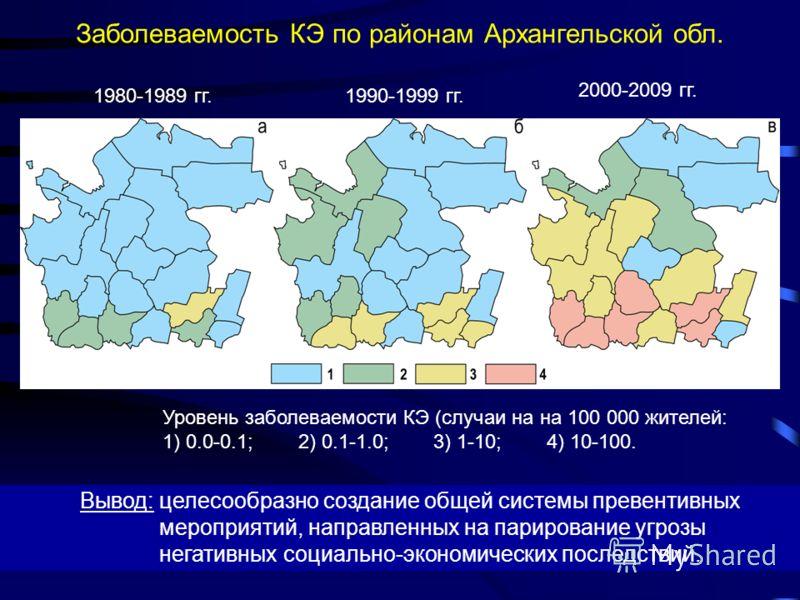 Заболеваемость КЭ по районам Архангельской обл. 1980-1989 гг.1990-1999 гг. 2000-2009 гг. Уровень заболеваемости КЭ (случаи на на 100 000 жителей: 1) 0.0-0.1; 2) 0.1-1.0; 3) 1-10; 4) 10-100. Вывод: целесообразно создание общей системы превентивных мер