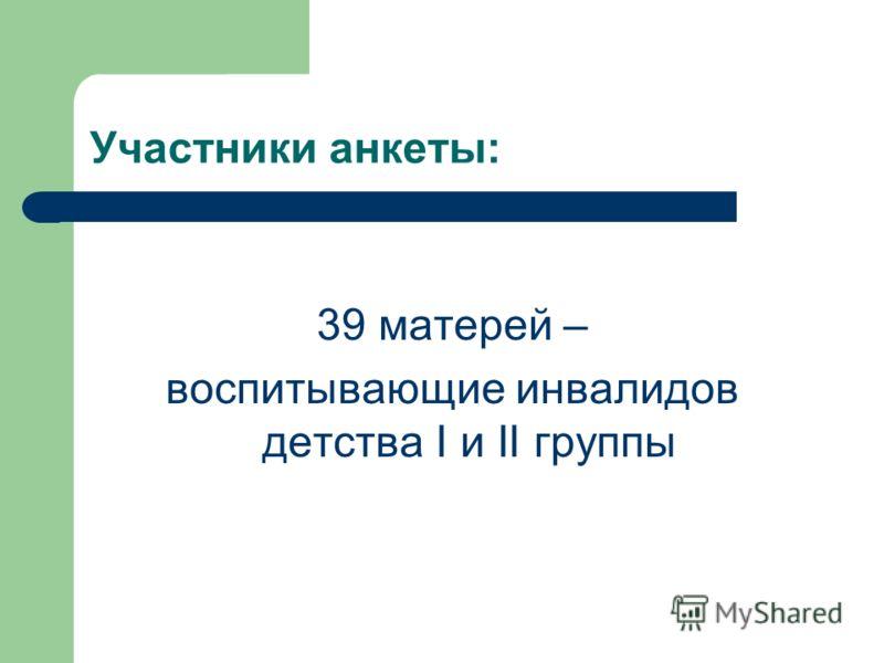 Участники анкеты: 39 матерей – воспитывающие инвалидов детства I и II группы