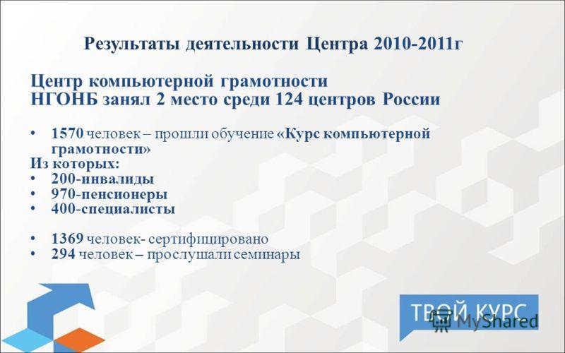 Центр компьютерной грамотности НГОНБ занял 2 место среди 124 центров России 1570 человек – прошли обучение «Курс компьютерной грамотности» Из которых: 200-инвалиды 970-пенсионеры 400-специалисты 1369 человек- сертифицировано 294 человек – прослушали