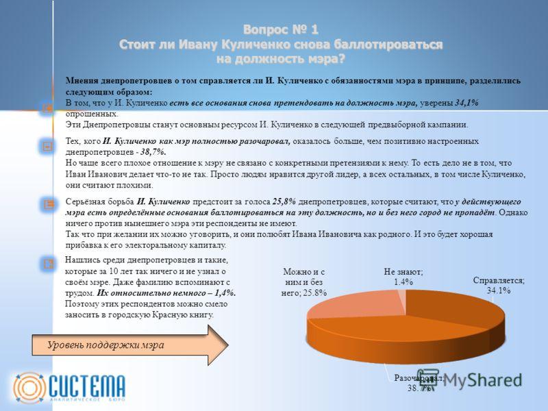 Мнения днепропетровцев о том справляется ли И. Куличенко с обязанностями мэра в принципе, разделились следующим образом: В том, что у И. Куличенко есть все основания снова претендовать на должность мэра, уверены 34,1% опрошенных. Эти Днепропетровцы с