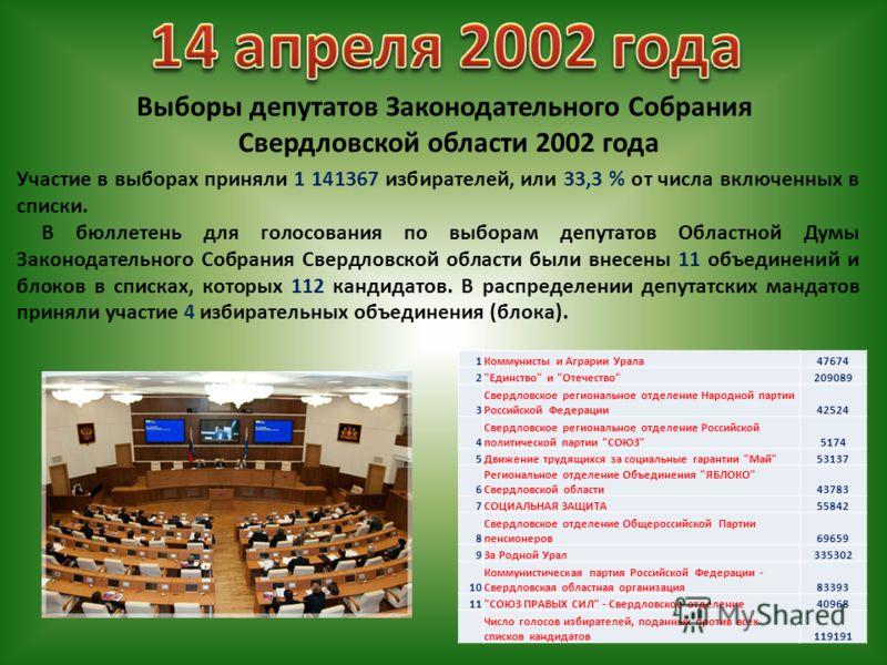 Выборы депутатов Законодательного Собрания Свердловской области 2002 года Участие в выборах приняли 1 141367 избирателей, или 33,3 % от числа включенных в списки. В бюллетень для голосования по выборам депутатов Областной Думы Законодательного Собран