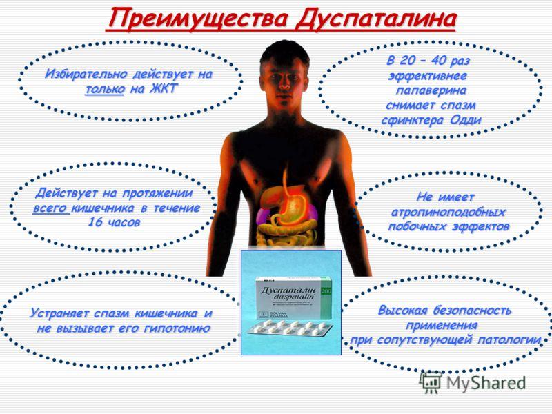 Избирательно действует на только на ЖКТ В 20 – 40 раз эффективнеепапаверина снимает спазм сфинктера Одди Устраняет спазм кишечника и не вызывает его гипотонию Высокая безопасность применения при сопутствующей патологии Действует на протяжении всего к