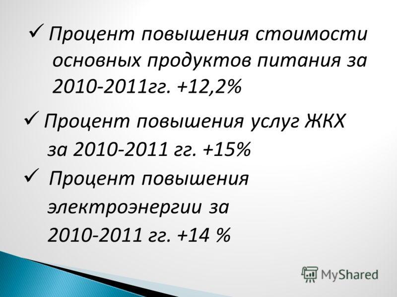 Процент повышения услуг ЖКХ за 2010-2011 гг. +15% Процент повышения электроэнергии за 2010-2011 гг. +14 % Процент повышения стоимости основных продуктов питания за 2010-2011гг. +12,2%