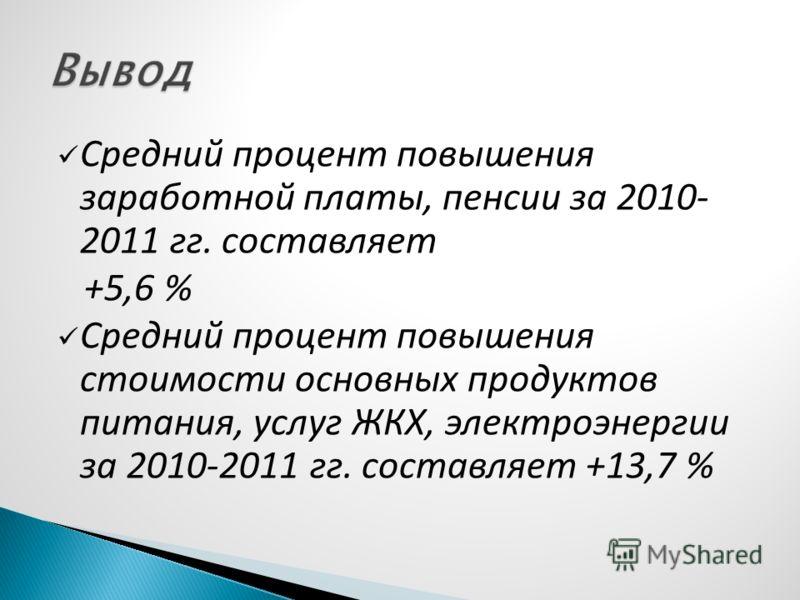 Средний процент повышения заработной платы, пенсии за 2010- 2011 гг. составляет +5,6 % Средний процент повышения стоимости основных продуктов питания, услуг ЖКХ, электроэнергии за 2010-2011 гг. составляет +13,7 %
