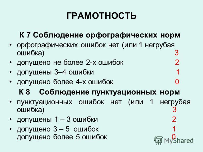 ГРАМОТНОСТЬ К 7 Соблюдение орфографических норм орфографических ошибок нет (или 1 негрубая ошибка) 3 допущено не более 2-х ошибок 2 допущены 3–4 ошибки 1 допущено более 4-х ошибок 0 К 8 Соблюдение пунктуационных норм пунктуационных ошибок нет (или 1