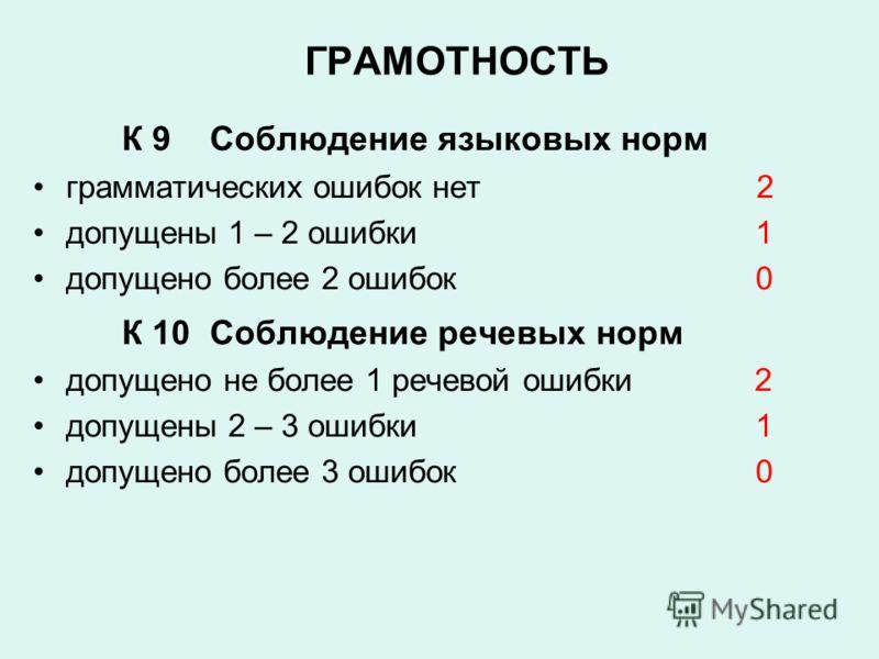 ГРАМОТНОСТЬ К 9 Соблюдение языковых норм грамматических ошибок нет 2 допущены 1 – 2 ошибки 1 допущено более 2 ошибок 0 К 10 Соблюдение речевых норм допущено не более 1 речевой ошибки 2 допущены 2 – 3 ошибки 1 допущено более 3 ошибок 0