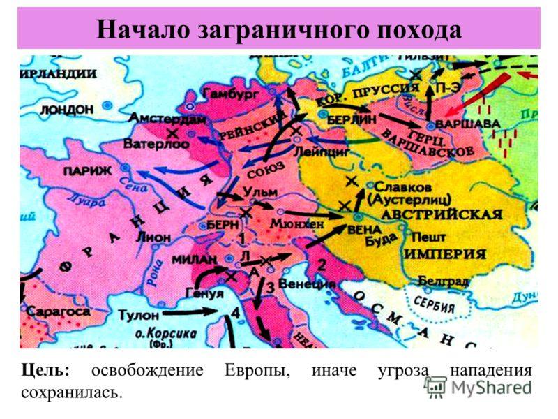 Цель: освобождение Европы, иначе угроза нападения сохранилась. Начало заграничного похода