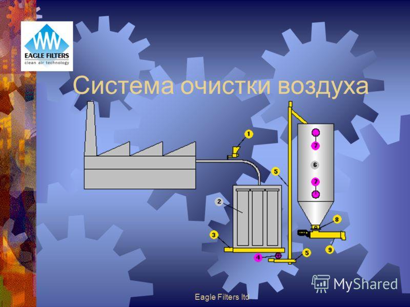 Eagle Filters ltd Система очистки воздуха