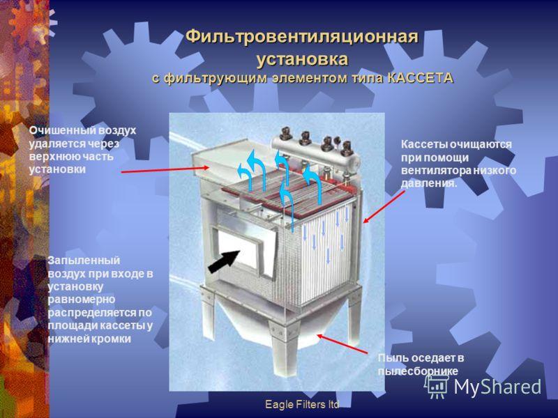 Eagle Filters ltd Фильтровентиляционная установка с фильтрующим элементом типа КАССЕТА Запыленный воздух при входе в установку равномерно распределяется по площади кассеты у нижней кромки Пыль оседает в пылесборнике Кассеты очищаются при помощи венти
