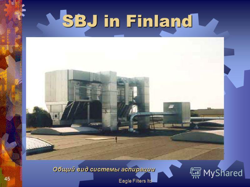 Eagle Filters ltd 45 Общий вид системы аспирации SBJ in Finland