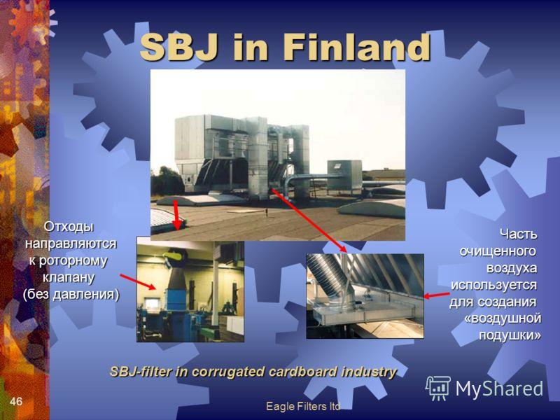 Eagle Filters ltd 46 SBJ-filter in corrugated cardboard industry SBJ in Finland Отходынаправляются к роторному клапану (без давления) Частьочищенноговоздухаиспользуется для создания «воздушной подушки» подушки»