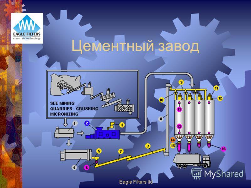 Eagle Filters ltd Цементный завод