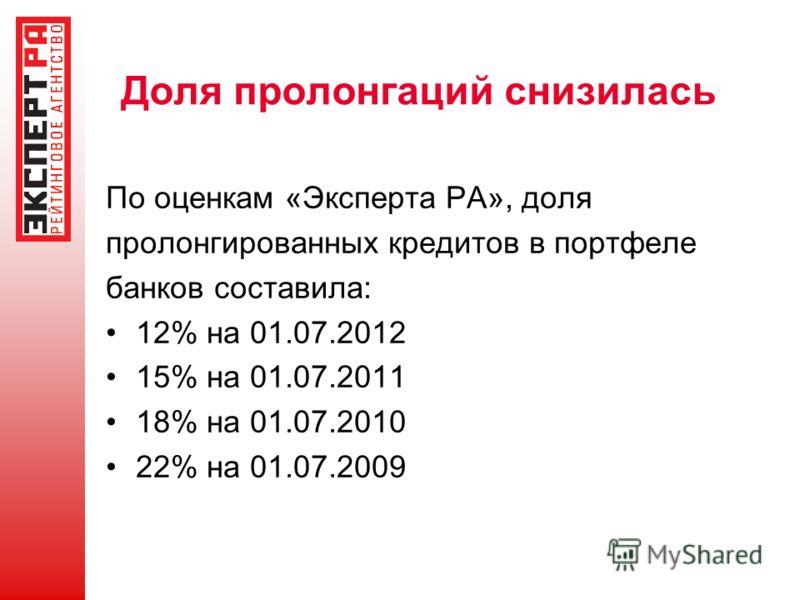 Доля пролонгаций снизилась По оценкам «Эксперта РА», доля пролонгированных кредитов в портфеле банков составила: 12% на 01.07.2012 15% на 01.07.2011 18% на 01.07.2010 22% на 01.07.2009