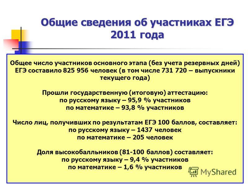 Общие сведения об участниках ЕГЭ 2011 года Общее число участников основного этапа (без учета резервных дней) ЕГЭ составило 825 956 человек (в том числе 731 720 – выпускники текущего года) Прошли государственную (итоговую) аттестацию: по русскому язык
