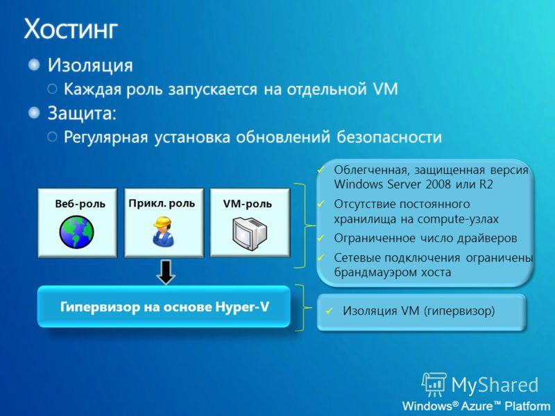 Windows ® Azure Platform Облегченная, защищенная версия Windows Server 2008 или R2 Отсутствие постоянного хранилища на compute-узлах Ограниченное число драйверов Сетевые подключения ограничены брандмауэром хоста Изоляция VM (гипервизор) Веб-роль Прик