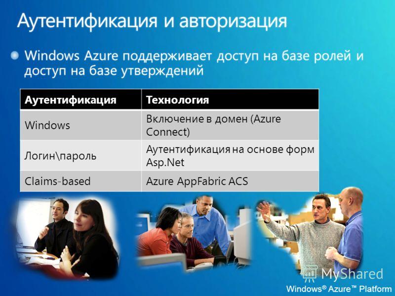 Windows ® Azure Platform АутентификацияТехнология Windows Включение в домен (Azure Connect) Логин\пароль Аутентификация на основе форм Asp.Net Claims-basedAzure AppFabric ACS