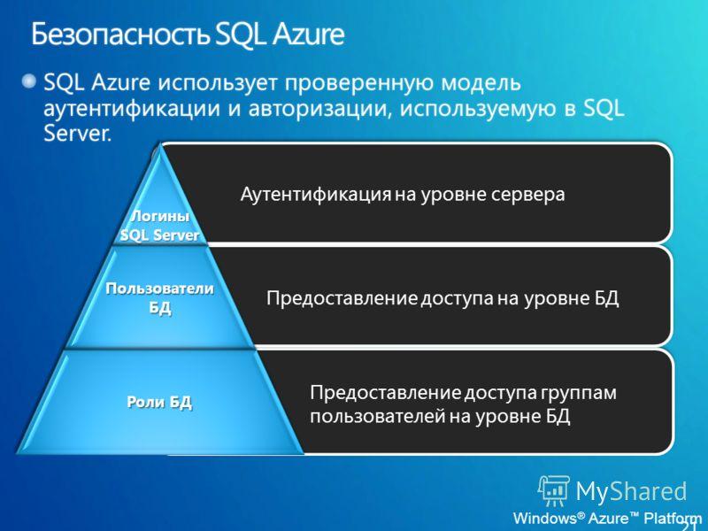 Windows ® Azure Platform 21 Аутентификация на уровне сервера Предоставление доступа на уровне БД Предоставление доступа группам пользователей на уровне БД